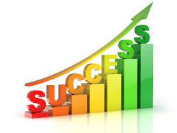 Sukses deh