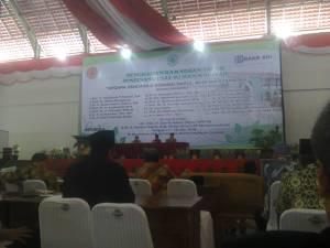 Pengkajian Muhammadiyah